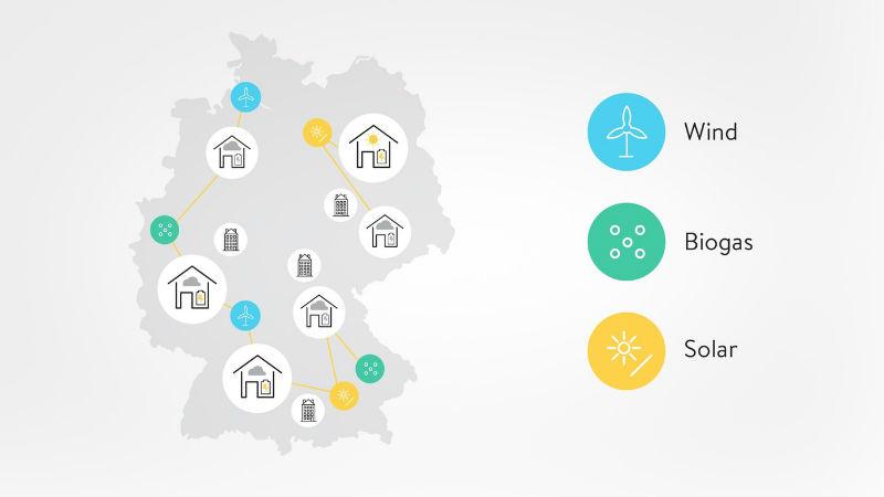 En Alemania se comparte la electricidad 1