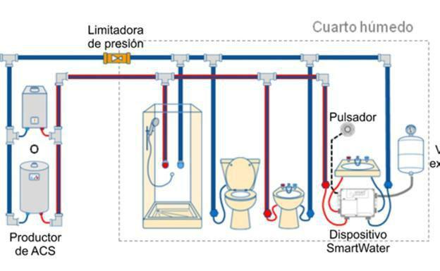 201803 Fontaneros espaoles inventan un dispositivo que ahorra 500 euros en agua al ao